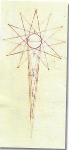 Analyse d'un objet géométrique